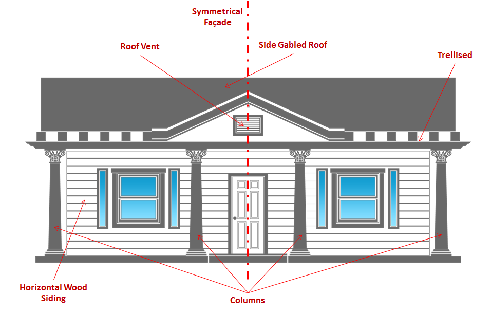 Craftsman style characteristics of homes and doors - Craftsman style house characteristics ...